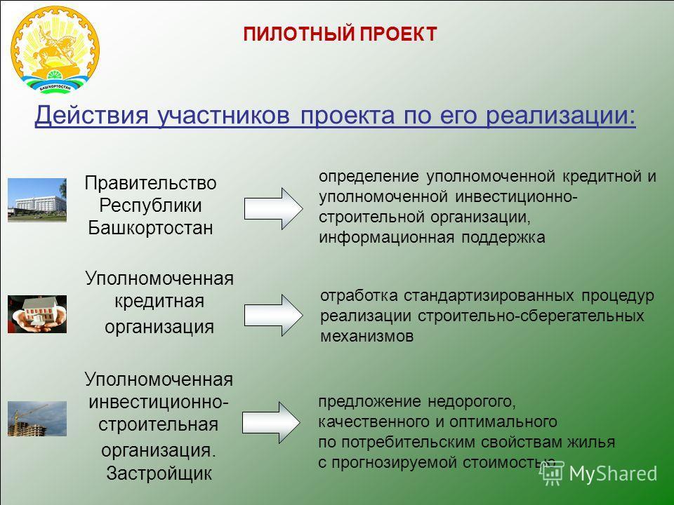 Действия участников проекта по его реализации: Правительство Республики Башкортостан Уполномоченная кредитная организация Уполномоченная инвестиционно- строительная организация. Застройщик определение уполномоченной кредитной и уполномоченной инвести
