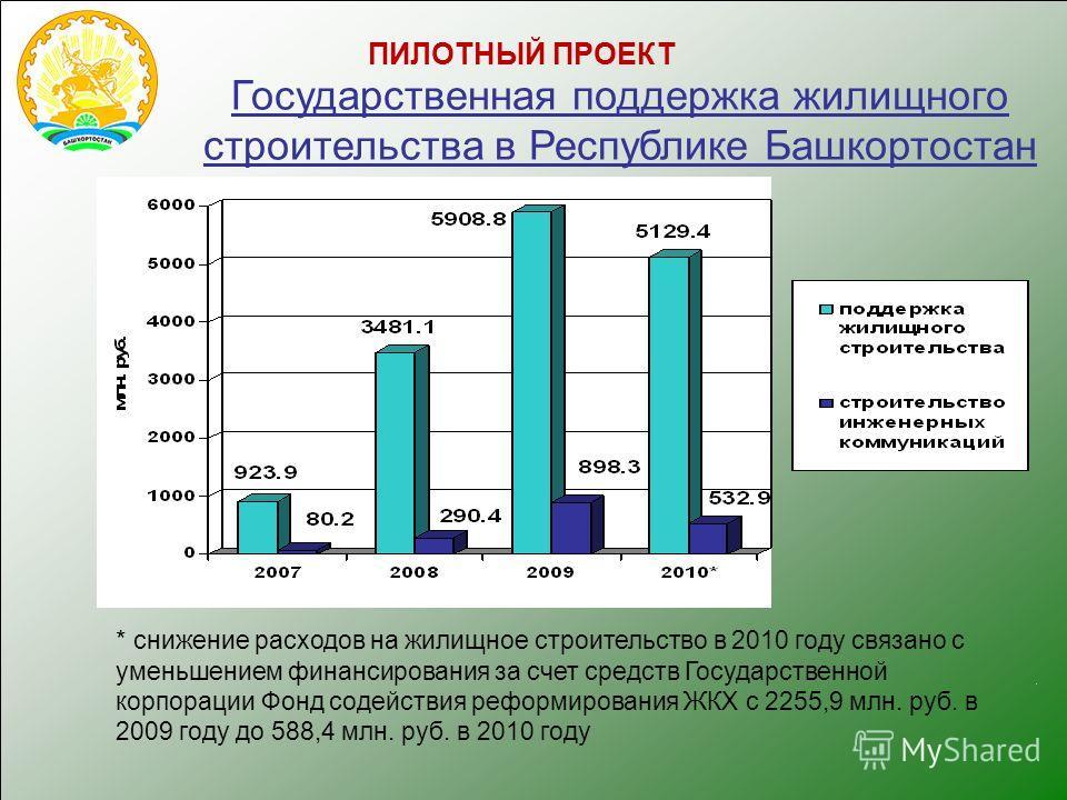 * снижение расходов на жилищное строительство в 2010 году связано с уменьшением финансирования за счет средств Государственной корпорации Фонд содействия реформирования ЖКХ с 2255,9 млн. руб. в 2009 году до 588,4 млн. руб. в 2010 году ПИЛОТНЫЙ ПРОЕКТ