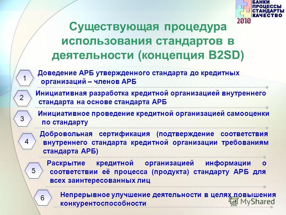 Существующая процедура использования стандартов в деятельности (концепция B2SD) 1 Доведение АРБ утвержденного стандарта до кредитных организаций – членов АРБ 3 Инициативная разработка кредитной организацией внутреннего стандарта на основе стандарта А
