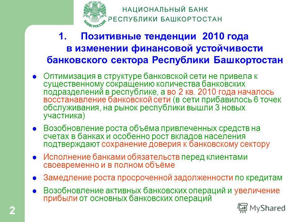 2 1.Позитивные тенденции 2010 года в изменении финансовой устойчивости банковского сектора Республики Башкортостан Оптимизация в структуре банковской сети не привела к существенному сокращению количества банковских подразделений в республике, а во 2