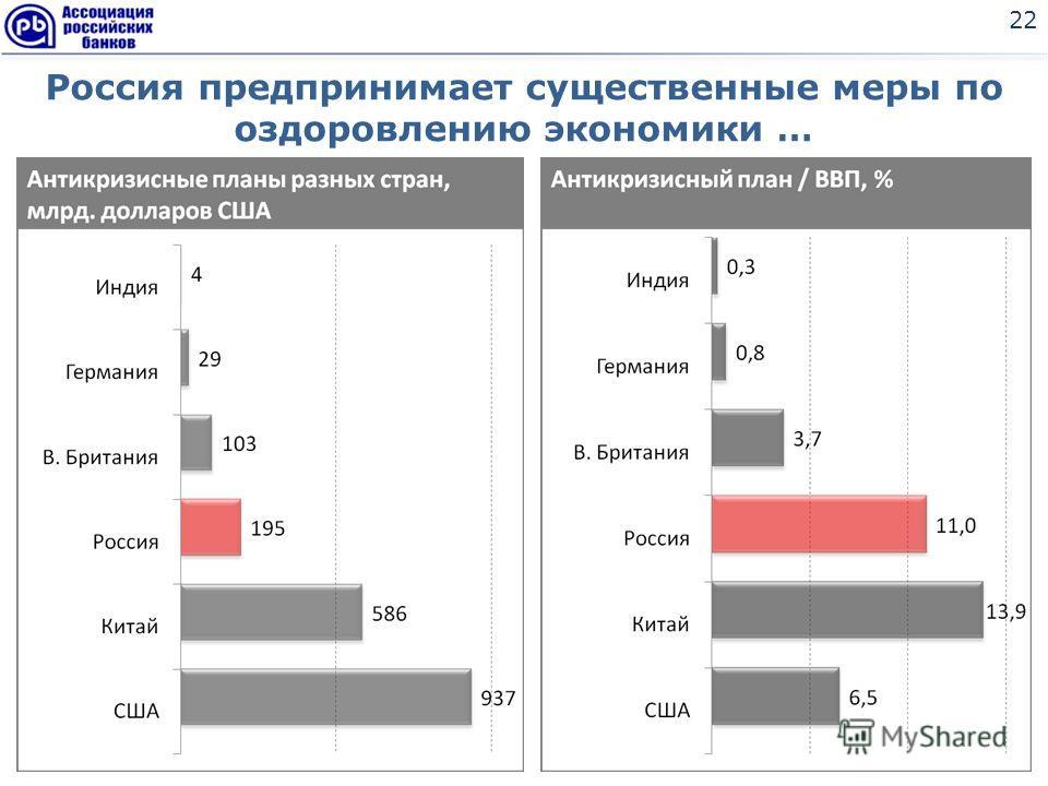 Россия предпринимает существенные меры по оздоровлению экономики … 22