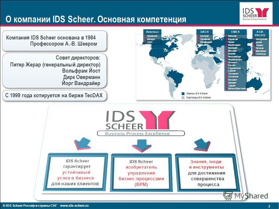 Компания IDS Scheer основана в 1984 Профессором А.-В. Шеером Совет директоров: Питер Жерар (генеральный директор) Вольфрам Йост Дирк Оверманн Йорг Вандрайер C 1999 года котируется на бирже TecDAX О компании IDS Scheer. Основная компетенция 2 © IDS Sc