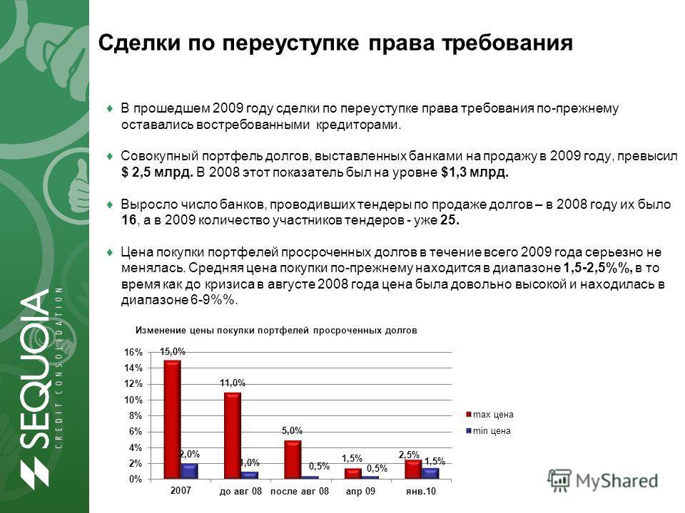 В прошедшем 2009 году сделки по переуступке права требования по-прежнему оставались востребованными кредиторами. Совокупный портфель долгов, выставленных банками на продажу в 2009 году, превысил $ 2,5 млрд. В 2008 этот показатель был на уровне $1,3 м