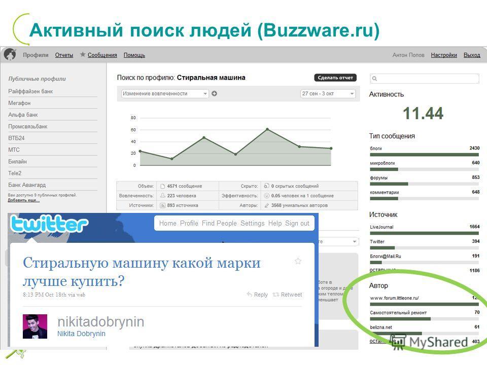 Активный поиск людей (Buzzware.ru)