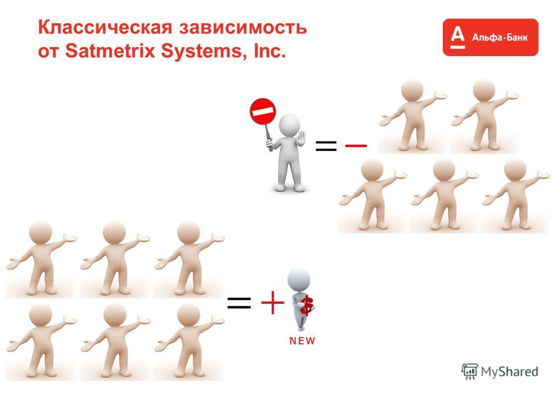 Классическая зависимость от Satmetrix Systems, Inc.