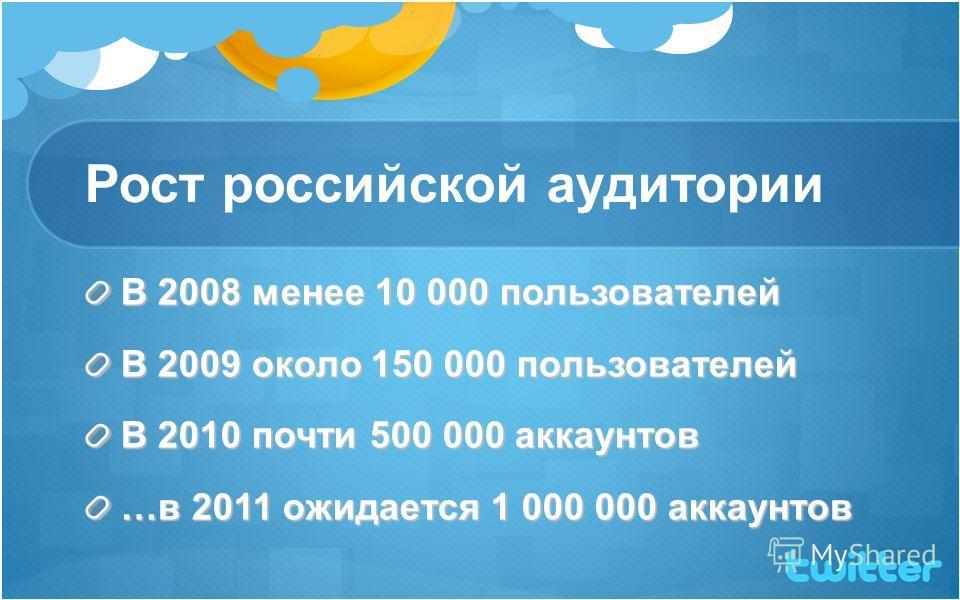 Рост российской аудитории В 2008 менее 10 000 пользователей В 2009 около 150 000 пользователей В 2010 почти 500 000 аккаунтов …в 2011 ожидается 1 000 000 аккаунтов
