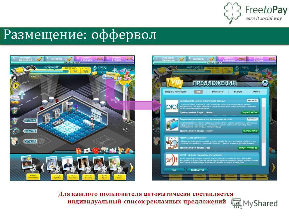 Размещение: оффервол 5 Для каждого пользователя автоматически составляется индивидуальный список рекламных предложений
