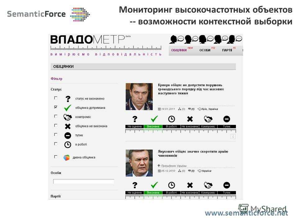 Мониторинг высокочастотных объектов -- возможности контекстной выборки www.semanticforce.net