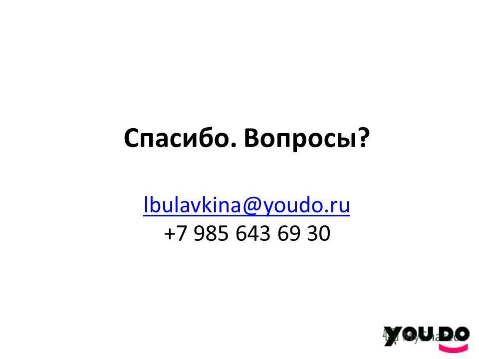 Спасибо. Вопросы? lbulavkina@youdo.ru +7 985 643 69 30 lbulavkina@youdo.ru