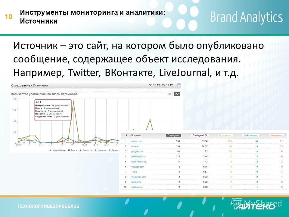 10 Инструменты мониторинга и аналитики: Источники Источник – это сайт, на котором было опубликовано сообщение, содержащее объект исследования. Например, Twitter, ВКонтакте, LiveJournal, и т.д.