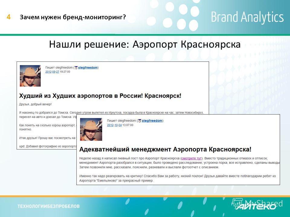 4 Зачем нужен бренд-мониторинг? Нашли решение: Аэропорт Красноярска