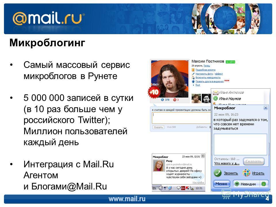 Микроблогинг www.mail.ru 4 Самый массовый сервис микроблогов в Рунете 5 000 000 записей в сутки (в 10 раз больше чем у российского Twitter); Миллион пользователей каждый день Интеграция с Mail.Ru Агентом и Блогами@Mail.Ru