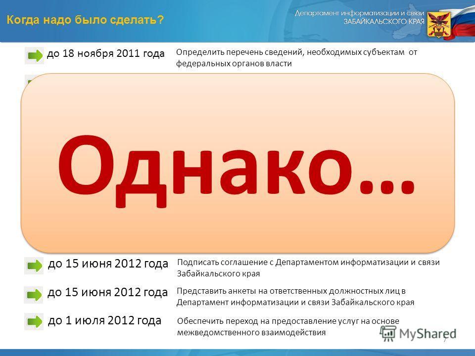 7 Когда надо было сделать? до 1 января 2012 года Обеспечить проектирование межведомственного взаимодействия (ТКМВ) до 1 марта 2012 года Разработать электронные сервисы для всех региональных услуг. Обеспечить переход на оказание 14 социально-значимых