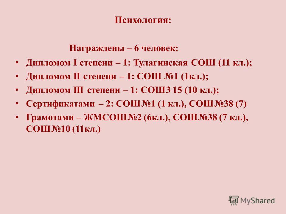 Психология: Награждены – 6 человек: Дипломом I степени – 1: Тулагинская СОШ (11 кл.); Дипломом II степени – 1: СОШ 1 (1кл.); Дипломом III степени – 1: СОШ3 15 (10 кл.); Сертификатами – 2: СОШ1 (1 кл.), СОШ38 (7) Грамотами – ЖМСОШ2 (6кл.), СОШ38 (7 кл
