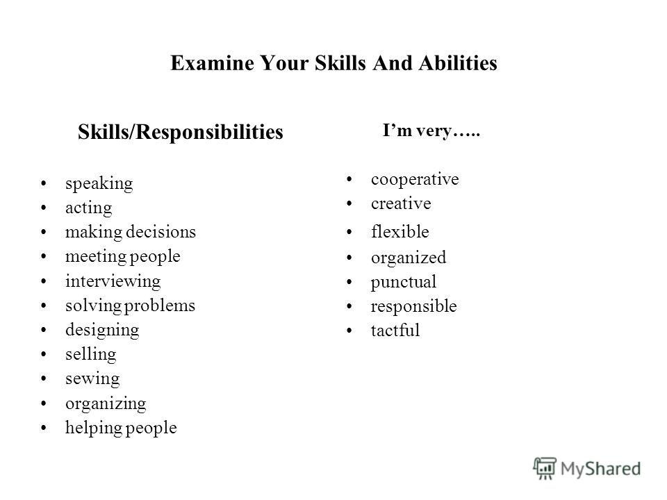 Examine Your Skills And Abilities Skills/Responsibilities speaking acting making decisions meeting people interviewing solving problems designing selling sewing organizing helping people Im very….. cooperative creative flexible organized punctual res