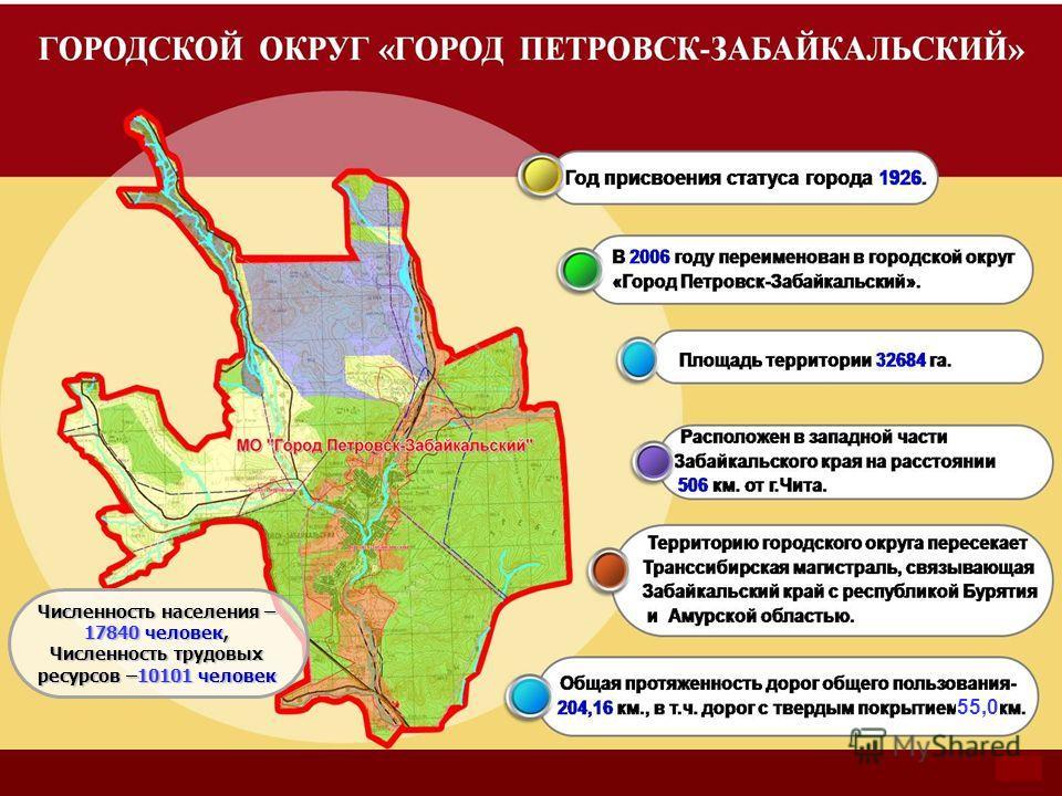 Численность населения – 17840 человек, Численность трудовых ресурсов –10101 человек 55,0