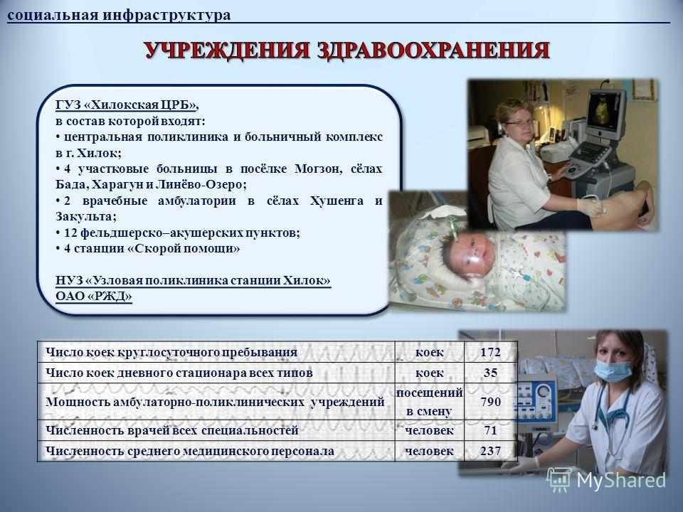 социальная инфраструктура ___________________________________________________ ГУЗ «Хилокская ЦРБ», в состав которой входят: центральная поликлиника и больничный комплекс в г. Хилок; 4 участковые больницы в посёлке Могзон, сёлах Бада, Харагун и Линёво