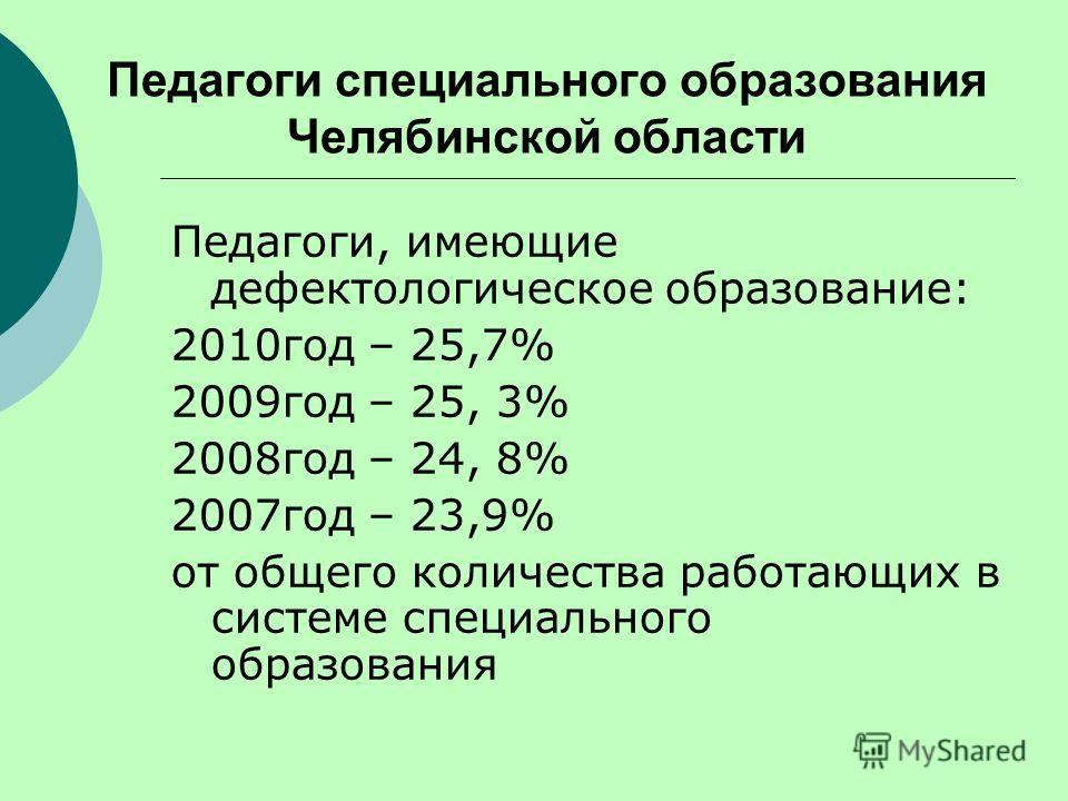 Педагоги специального образования Челябинской области Педагоги, имеющие дефектологическое образование: 2010год – 25,7% 2009год – 25, 3% 2008год – 24, 8% 2007год – 23,9% от общего количества работающих в системе специального образования