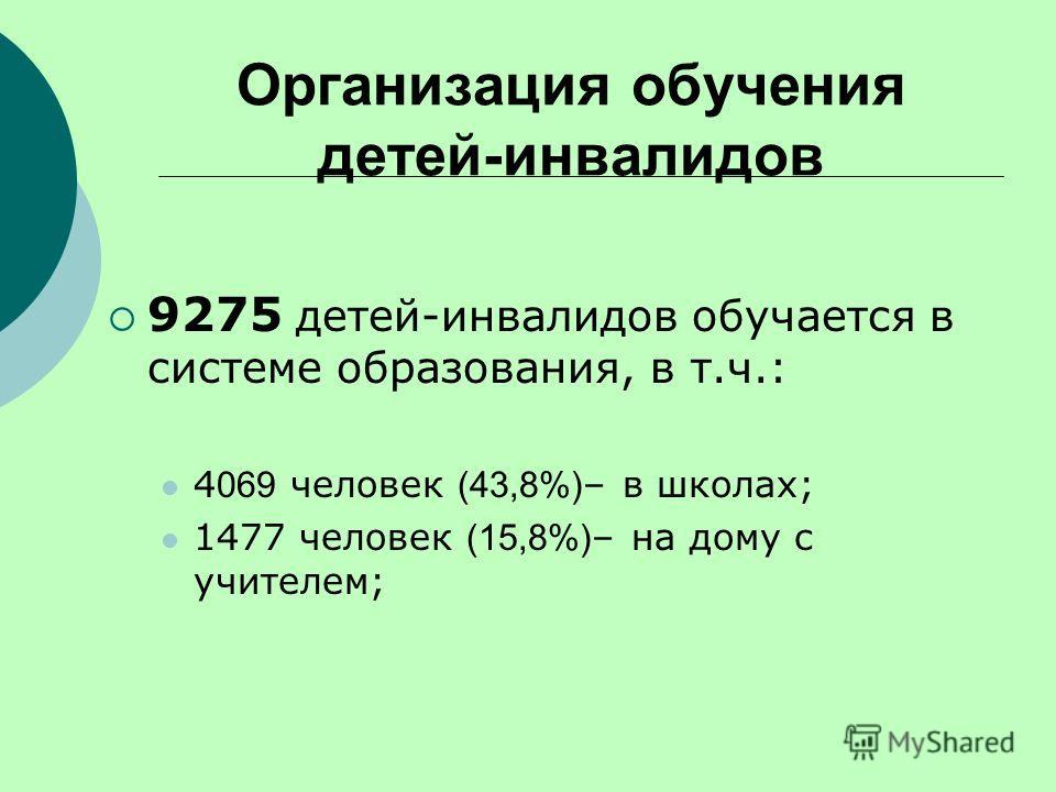 Организация обучения детей-инвалидов 9275 детей-инвалидов обучается в системе образования, в т.ч.: 4 069 человек (43,8%) – в школах; 1477 человек (15,8%) – на дому с учителем;