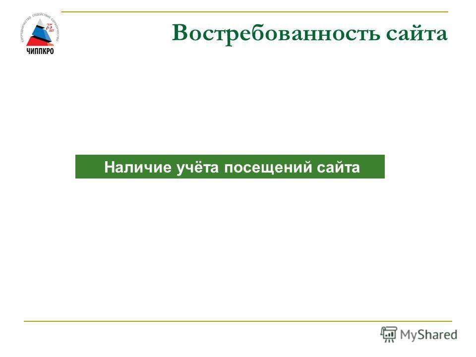 Востребованность сайта Наличие учёта посещений сайта