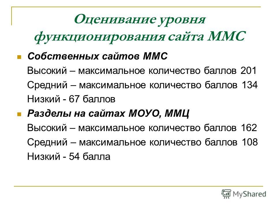 Оценивание уровня функционирования сайта ММС Собственных сайтов ММС Высокий – максимальное количество баллов 201 Средний – максимальное количество баллов 134 Низкий - 67 баллов Разделы на сайтах МОУО, ММЦ Высокий – максимальное количество баллов 162