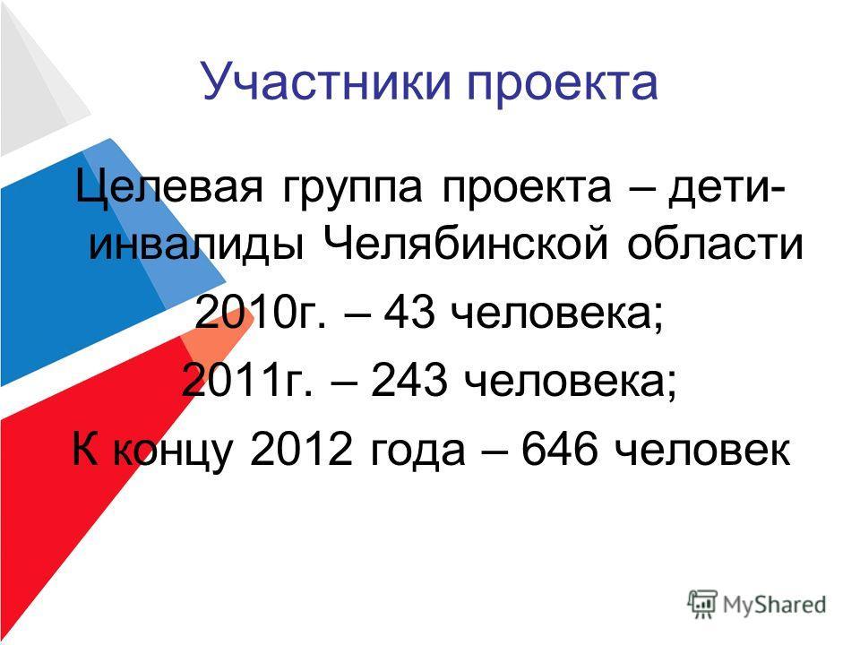 Участники проекта Целевая группа проекта – дети- инвалиды Челябинской области 2010г. – 43 человека; 2011г. – 243 человека; К концу 2012 года – 646 человек