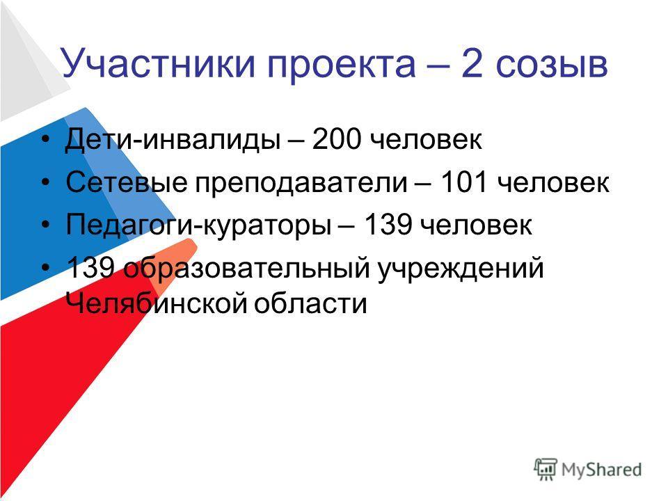 Участники проекта – 2 созыв Дети-инвалиды – 200 человек Сетевые преподаватели – 101 человек Педагоги-кураторы – 139 человек 139 образовательный учреждений Челябинской области