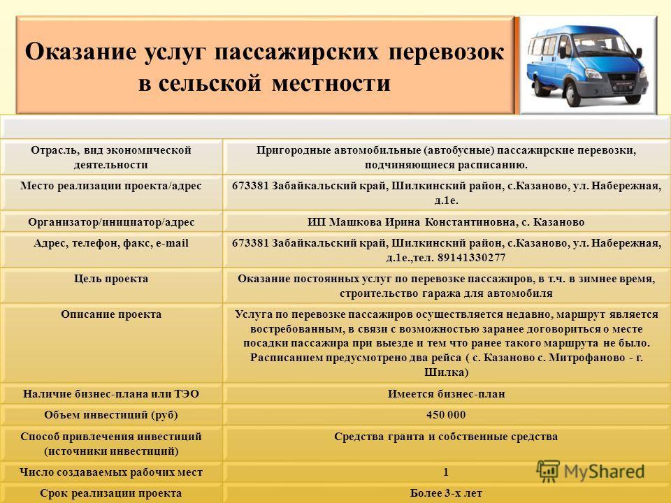 Оказание услуг пассажирских перевозок в сельской местности Отрасль, вид экономической деятельности Пригородные автомобильные (автобусные) пассажирские перевозки, подчиняющиеся расписанию. Место реализации проекта/адрес673381 Забайкальский край, Шилки