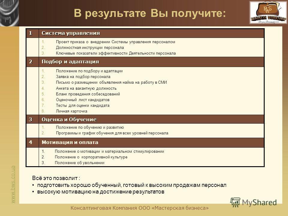 www.bws.co.ua В результате Вы получите: 1 Система управления Проект приказа о внедрении Системы управления персоналом Должностная инструкции персонала Ключевые показатели эффективности Деятельности персонала 2 Подбор и адаптация Положение по подбору