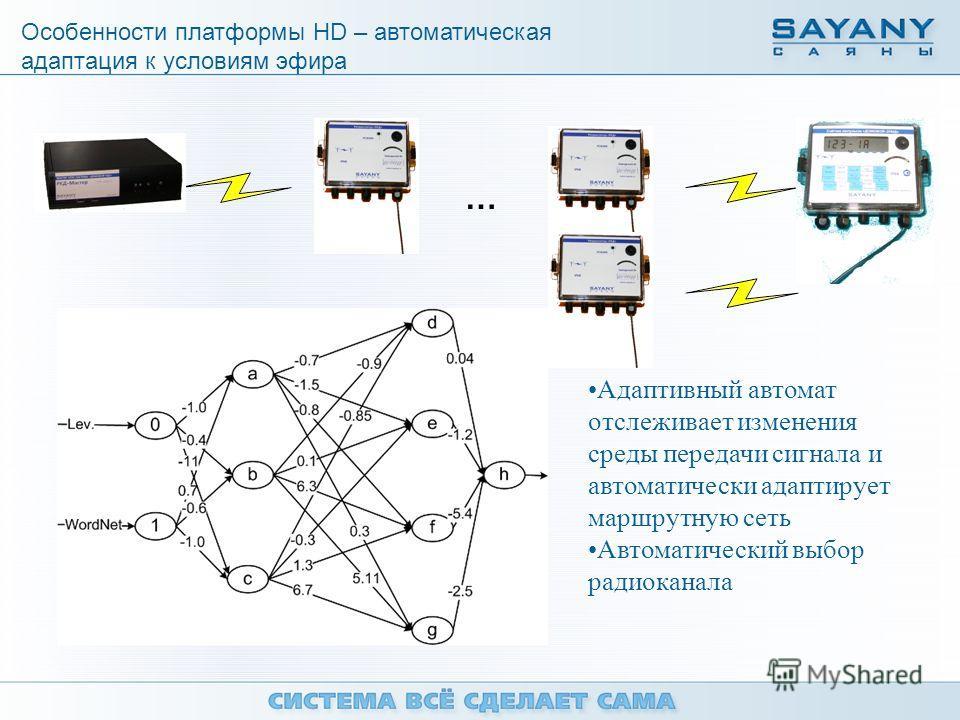 … Особенности платформы HD – автоматическая адаптация к условиям эфира Адаптивный автомат отслеживает изменения среды передачи сигнала и автоматически адаптирует маршрутную сеть Автоматический выбор радиоканала