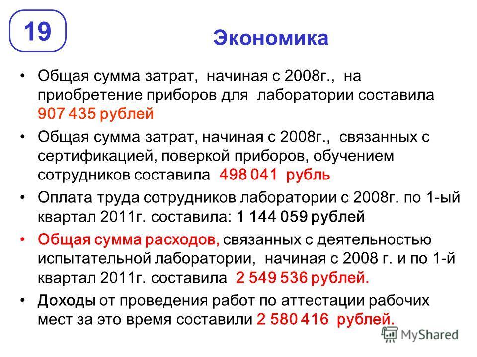 Экономика 19 Общая сумма затрат, начиная с 2008г., на приобретение приборов для лаборатории составила 907 435 рублей Общая сумма затрат, начиная с 2008г., связанных с сертификацией, поверкой приборов, обучением сотрудников составила 498 041 рубль Опл