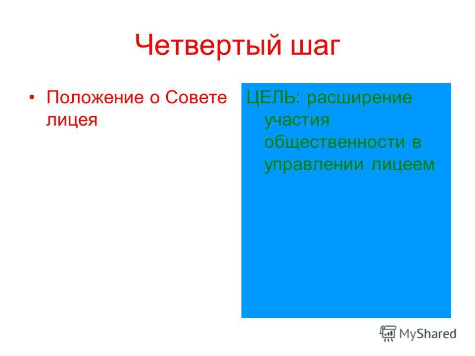 Четвертый шаг Положение о Совете лицея ЦЕЛЬ: расширение участия общественности в управлении лицеем
