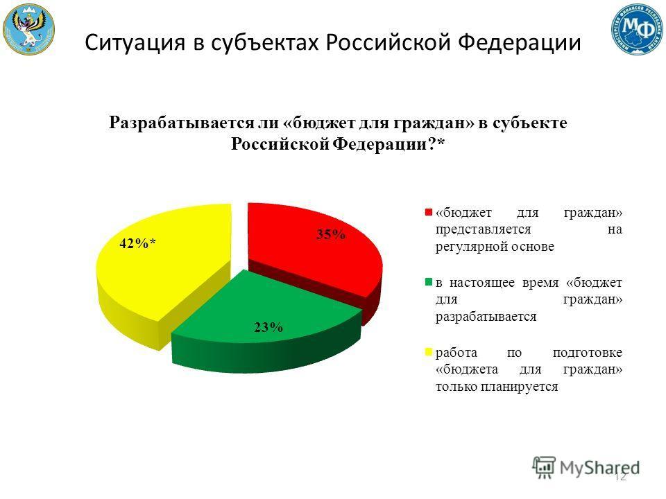 Ситуация в субъектах Российской Федерации 12