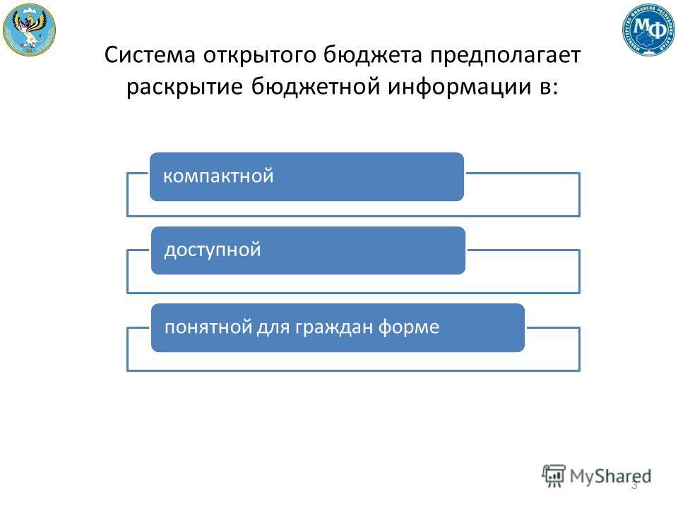 Система открытого бюджета предполагает раскрытие бюджетной информации в: 3 компактнойдоступнойпонятной для граждан форме