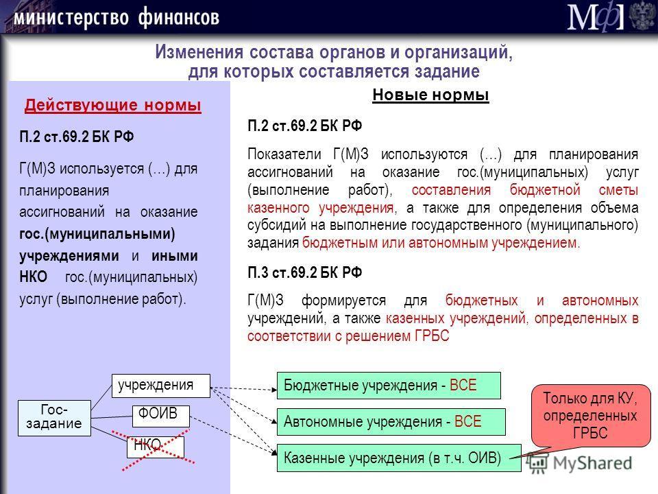 Изменения состава органов и организаций, для которых составляется задание Действующие нормы Новые нормы П.2 ст.69.2 БК РФ Г(М)З используется (…) для планирования ассигнований на оказание гос.(муниципальными) учреждениями и иными НКО гос.(муниципальны