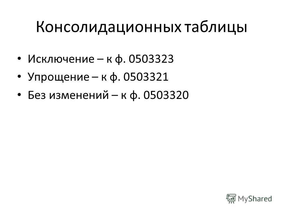 Консолидационных таблицы Исключение – к ф. 0503323 Упрощение – к ф. 0503321 Без изменений – к ф. 0503320