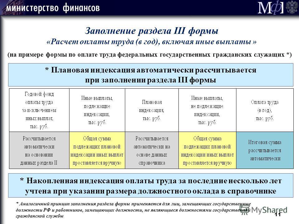 11 Заполнение раздела III формы «Расчет оплаты труда (в год), включая иные выплаты » * Плановая индексация автоматически рассчитывается при заполнении раздела III формы * Накопленная индексация оплаты труда за последние несколько лет учтена при указа