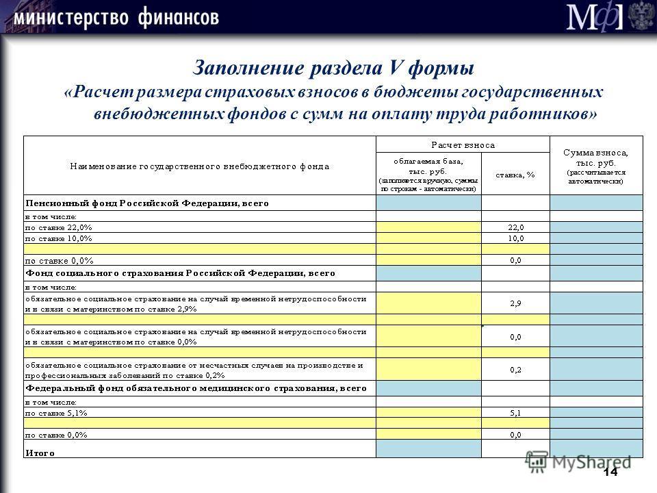 14 Заполнение раздела V формы «Расчет размера страховых взносов в бюджеты государственных внебюджетных фондов с сумм на оплату труда работников»