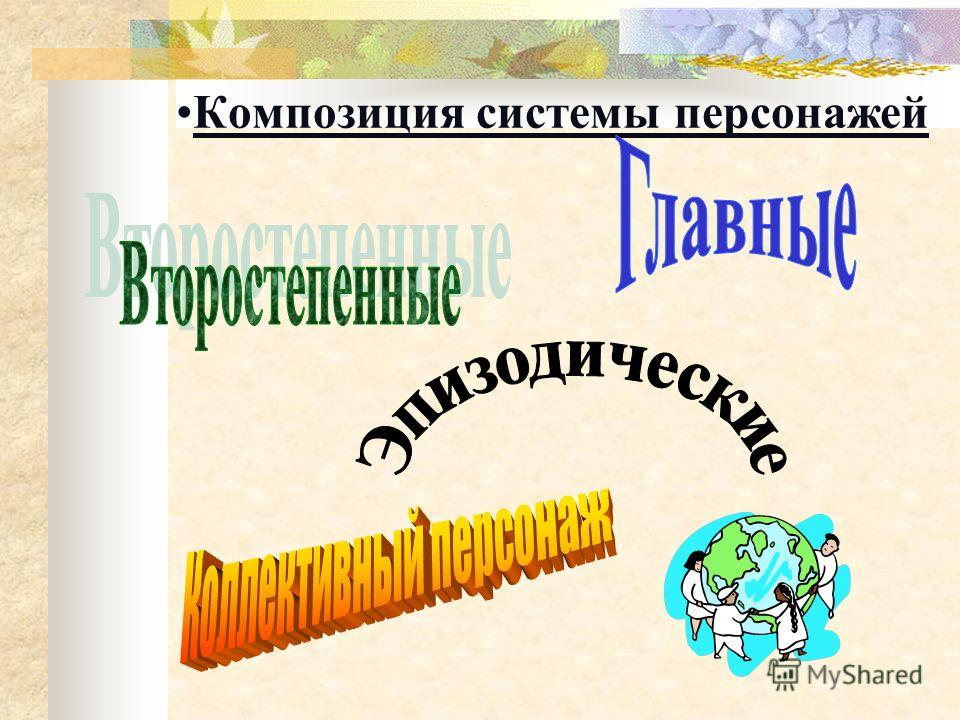 Композиция системы персонажей