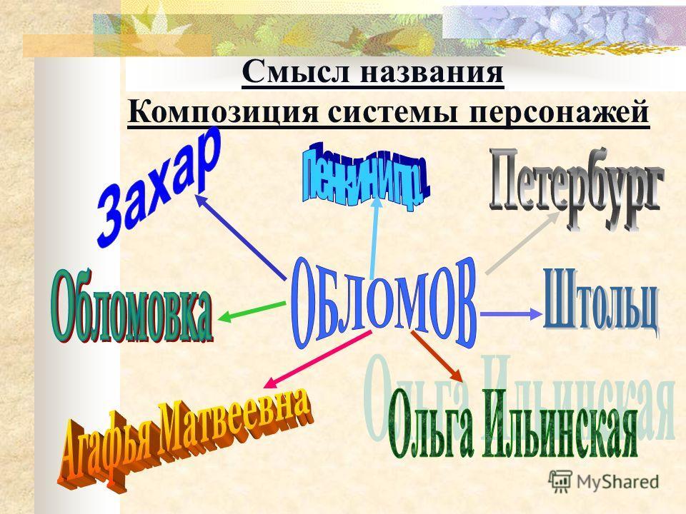 Смысл названия Композиция системы персонажей