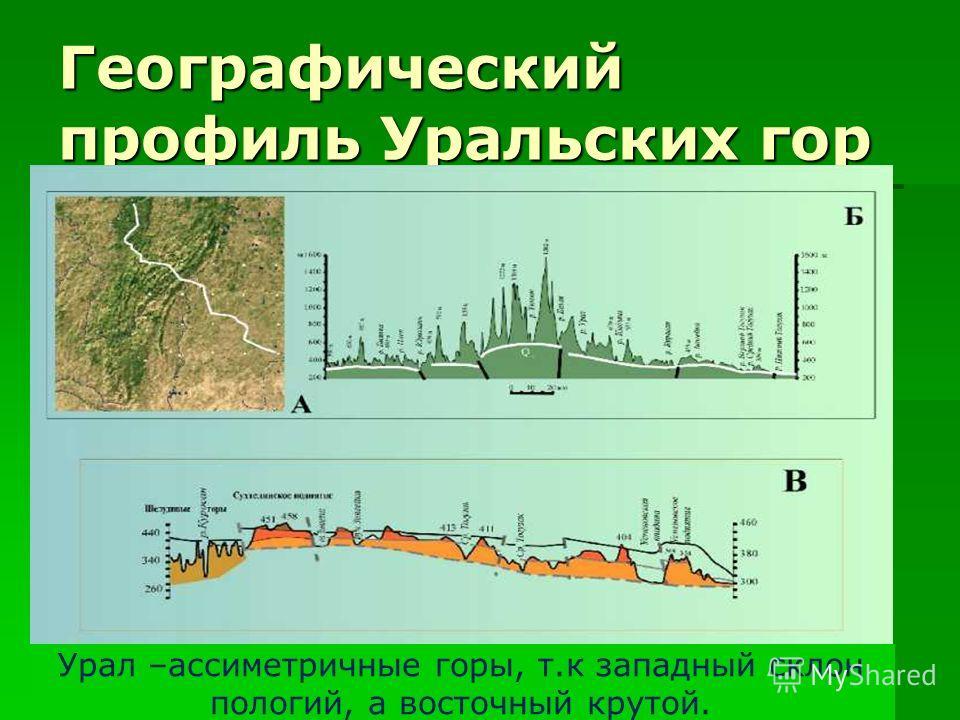 Географический профиль Уральских гор Урал –ассиметричные горы, т.к западный склон пологий, а восточный крутой.
