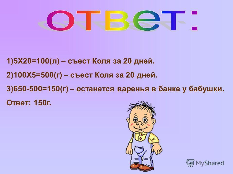 1)5Х20=100(л) – съест Коля за 20 дней. 2)100Х5=500(г) – съест Коля за 20 дней. 3)650-500=150(г) – останется варенья в банке у бабушки. Ответ: 150г.