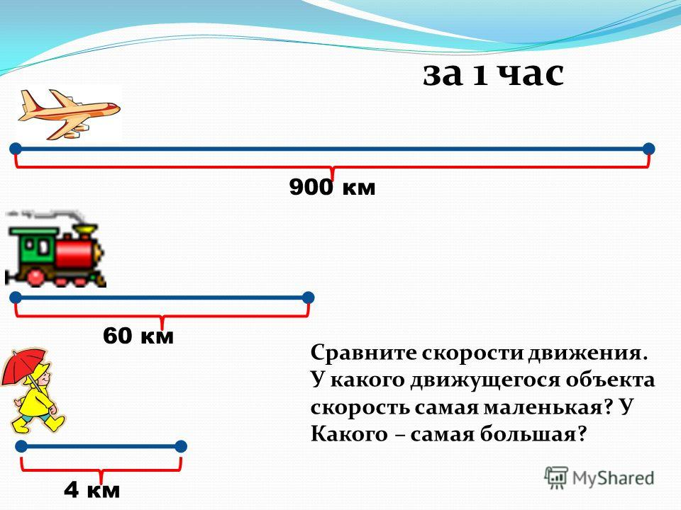 за 1 час 900 км 60 км 4 км Сравните скорости движения. У какого движущегося объекта скорость самая маленькая? У Какого – самая большая?