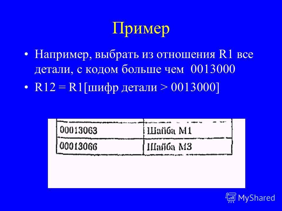 Пример Например, выбрать из отношения R1 все детали, с кодом больше чем 0013000 R12 = R1[шифр детали > 0013000]