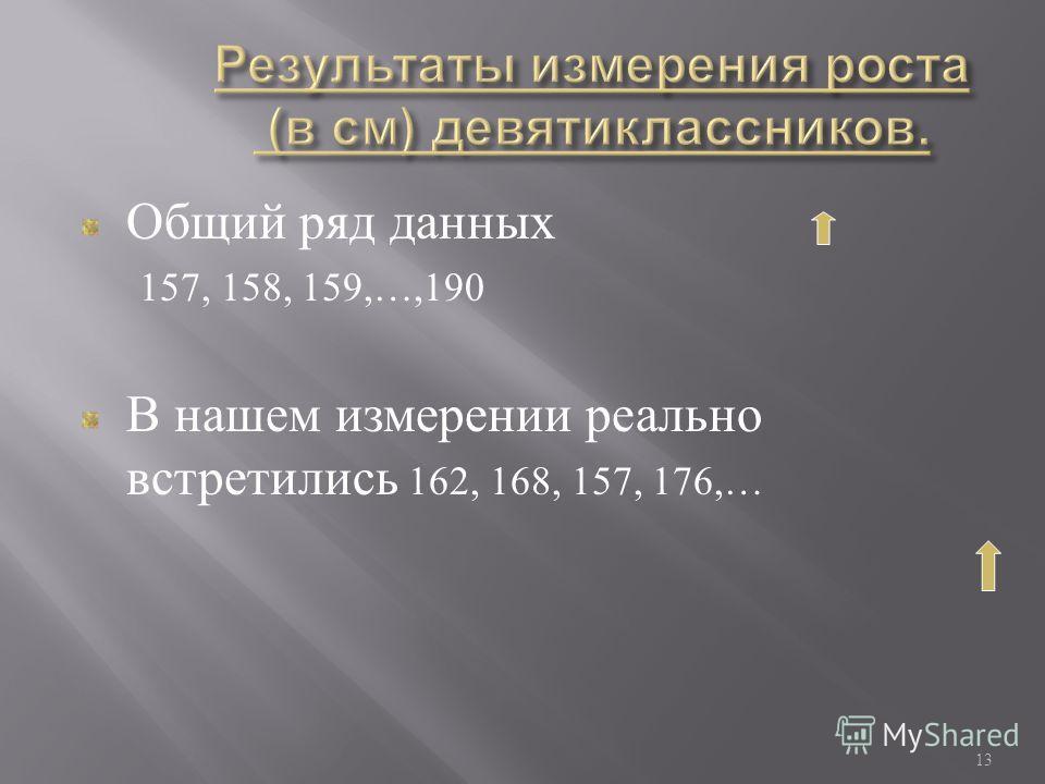 Общий ряд данных 157, 158, 159,…,190 В нашем измерении реально встретились 162, 168, 157, 176,… 13