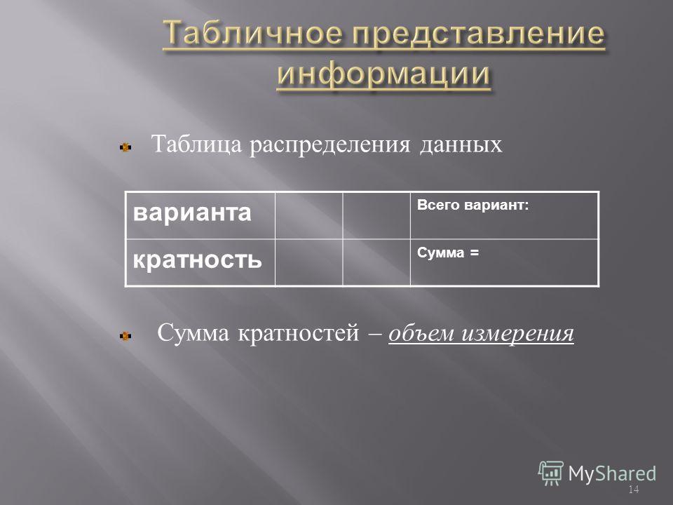 Таблица распределения данных Сумма кратностей – объем измерения варианта Всего вариант: кратность Сумма = 14