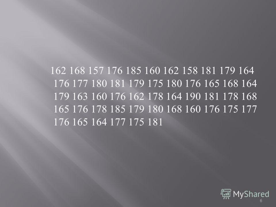162 168 157 176 185 160 162 158 181 179 164 176 177 180 181 179 175 180 176 165 168 164 179 163 160 176 162 178 164 190 181 178 168 165 176 178 185 179 180 168 160 176 175 177 176 165 164 177 175 181 6