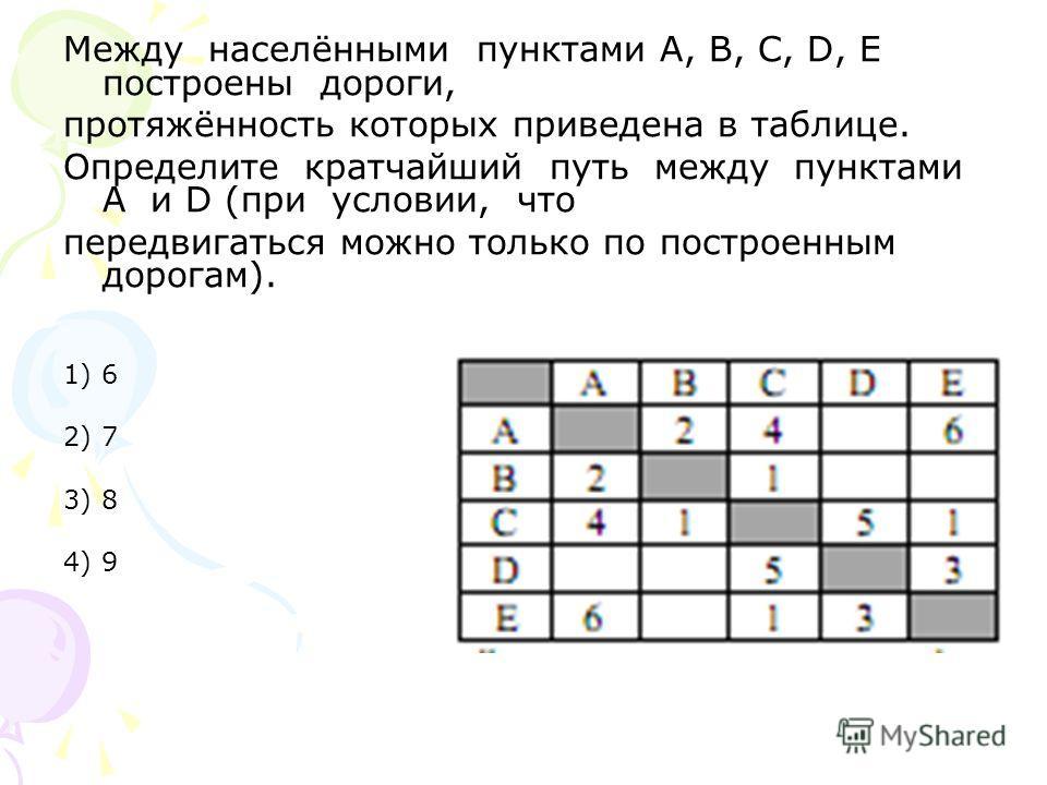 Между населёнными пунктами A, B, C, D, E построены дороги, протяжённость которых приведена в таблице. Определите кратчайший путь между пунктами A и D (при условии, что передвигаться можно только по построенным дорогам). 1) 6 2) 7 3) 8 4) 9