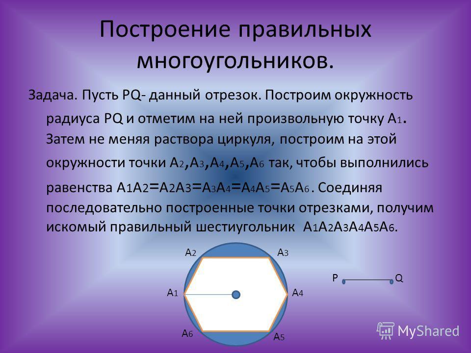 Построение правильных многоугольников. Задача. Пусть PQ- данный отрезок. Построим окружность радиуса PQ и отметим на ней произвольную точку А 1. Затем не меняя раствора циркуля, построим на этой окружности точки А 2, А 3, А 4, А 5, А 6 так, чтобы вып