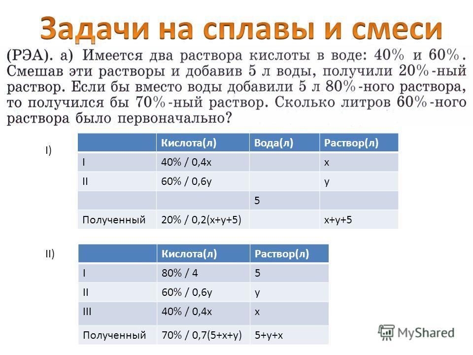 Кислота(л)Вода(л)Раствор(л) I40% / 0,4хх II60% / 0,6уу 5 Полученный20% / 0,2(х+у+5)х+у+5 Кислота(л)Раствор(л) I80% / 45 II60% / 0,6уу III40% / 0,4хx Полученный70% / 0,7(5+x+y)5+y+x I) II)